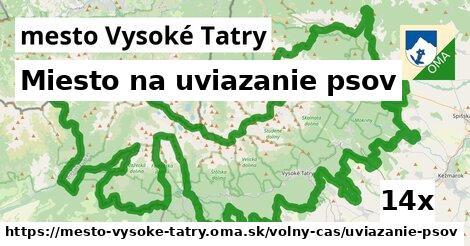 ilustračný obrázok k Miesto na uviazanie psov, mesto Vysoké Tatry