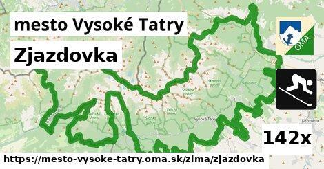 zjazdovka v mesto Vysoké Tatry