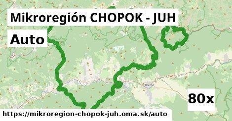 auto v Mikroregión CHOPOK - JUH
