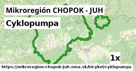 ilustračný obrázok k Cyklopumpa, Mikroregión CHOPOK - JUH
