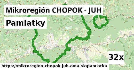 pamiatky v Mikroregión CHOPOK - JUH