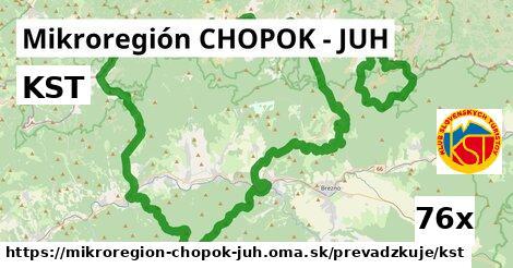 KST v Mikroregión CHOPOK - JUH
