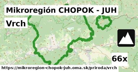 vrch v Mikroregión CHOPOK - JUH