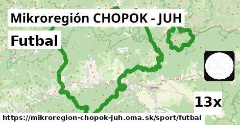 futbal v Mikroregión CHOPOK - JUH