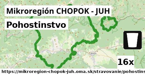 pohostinstvo v Mikroregión CHOPOK - JUH