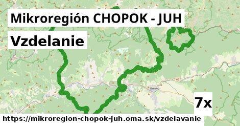 vzdelanie v Mikroregión CHOPOK - JUH