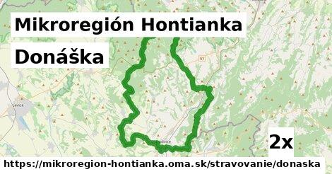 donáška v Mikroregión Hontianka