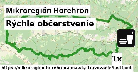 v Mikroregión Horehron