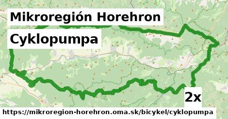 cyklopumpa v Mikroregión Horehron