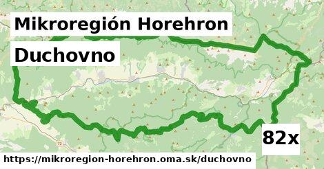 duchovno v Mikroregión Horehron