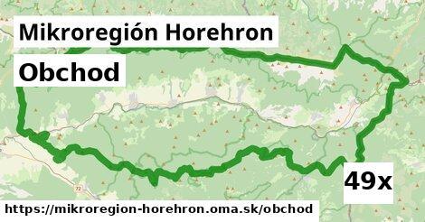obchod v Mikroregión Horehron