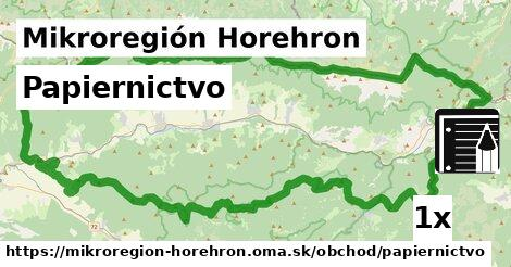 papiernictvo v Mikroregión Horehron