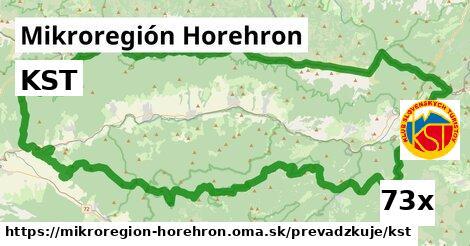 KST v Mikroregión Horehron