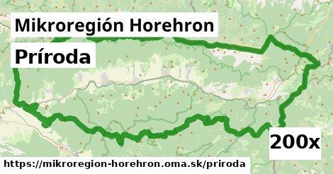 príroda v Mikroregión Horehron