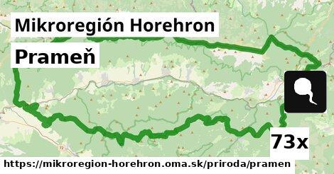 prameň v Mikroregión Horehron