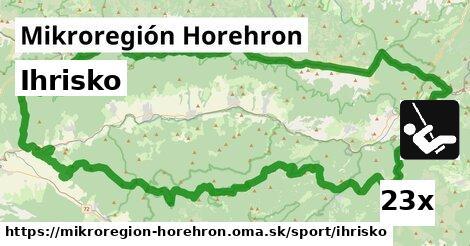 ihrisko v Mikroregión Horehron