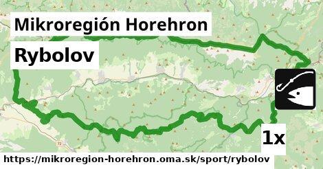 rybolov v Mikroregión Horehron