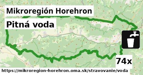 pitná voda v Mikroregión Horehron