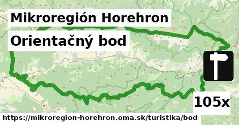 orientačný bod v Mikroregión Horehron