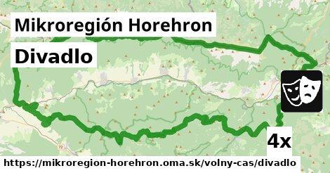 divadlo v Mikroregión Horehron