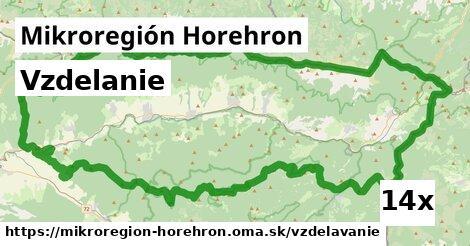 vzdelanie v Mikroregión Horehron