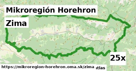 zima v Mikroregión Horehron