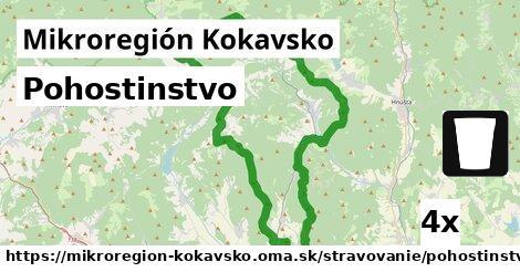 pohostinstvo v Mikroregión Kokavsko