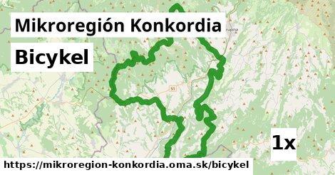 bicykel v Mikroregión Konkordia