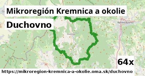 duchovno v Mikroregión Kremnica a okolie