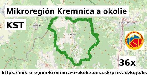 ilustračný obrázok k KST, Mikroregión Kremnica a okolie