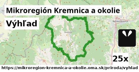 výhľad v Mikroregión Kremnica a okolie