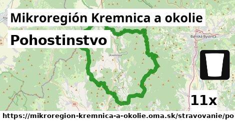 pohostinstvo v Mikroregión Kremnica a okolie
