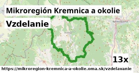 vzdelanie v Mikroregión Kremnica a okolie