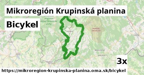 bicykel v Mikroregión Krupinská planina