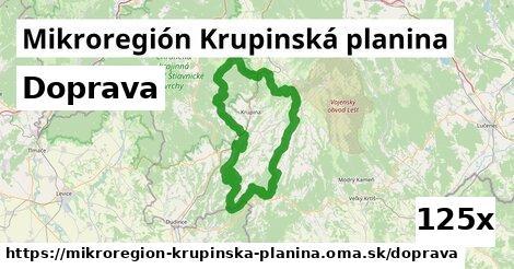 doprava v Mikroregión Krupinská planina