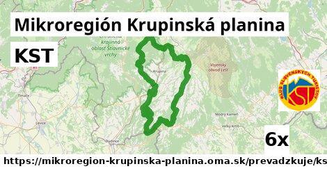 KST v Mikroregión Krupinská planina