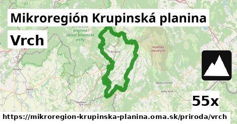 vrch v Mikroregión Krupinská planina
