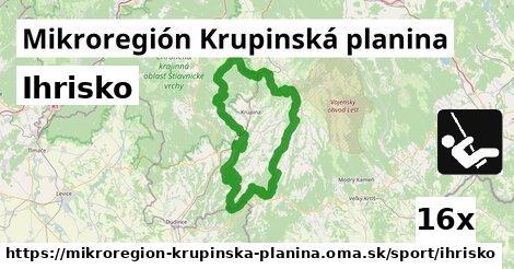 ilustračný obrázok k Ihrisko, Mikroregión Krupinská planina