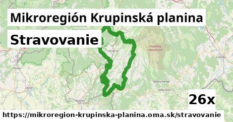 stravovanie v Mikroregión Krupinská planina
