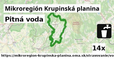 ilustračný obrázok k Pitná voda, Mikroregión Krupinská planina