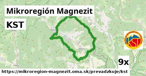 ilustračný obrázok k KST, Mikroregión Magnezit