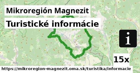 ilustračný obrázok k Turistické informácie, Mikroregión Magnezit