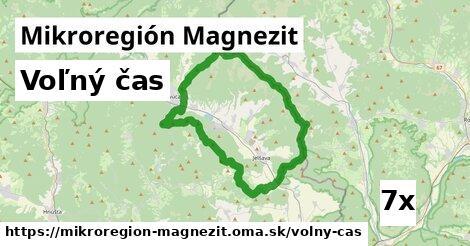 voľný čas v Mikroregión Magnezit