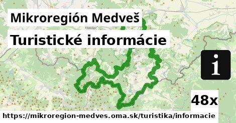 ilustračný obrázok k Turistické informácie, Mikroregión Medveš