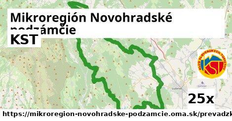 KST v Mikroregión Novohradské podzámčie