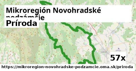príroda v Mikroregión Novohradské podzámčie