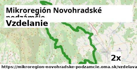 vzdelanie v Mikroregión Novohradské podzámčie