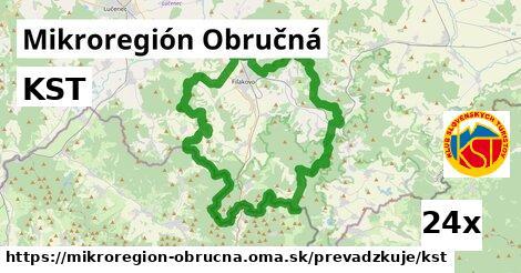 ilustračný obrázok k KST, Mikroregión Obručná