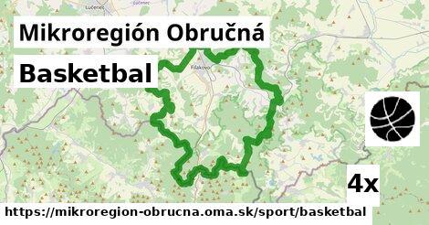 basketbal v Mikroregión Obručná
