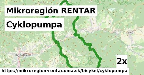 ilustračný obrázok k Cyklopumpa, Mikroregión RENTAR
